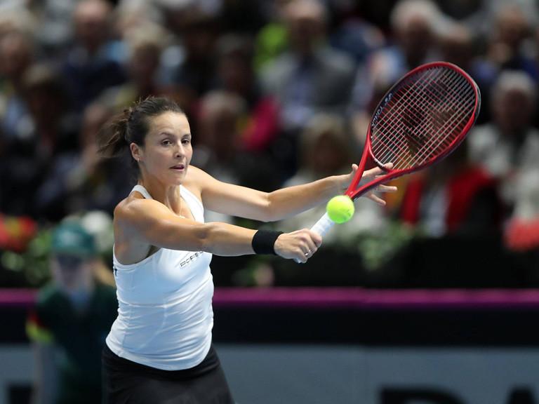 Damen Tennis Bundesliga
