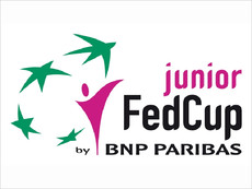 Junior Fed Cup by BNP Paribas